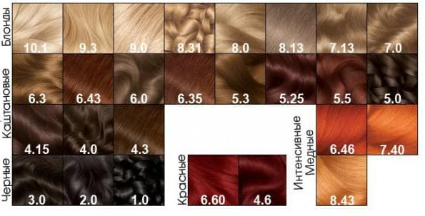 краска для волос олия оттенки