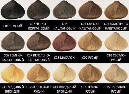 краска для волос SanoTint №15