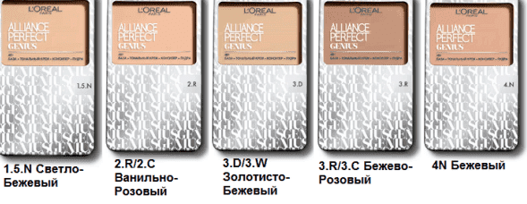 alliance perfect genius 4в1
