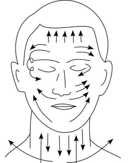 лимфодренажный массаж лица схема