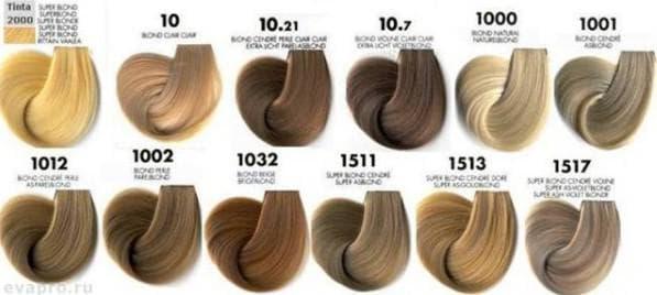 Холодный каштановый цвет волос краска