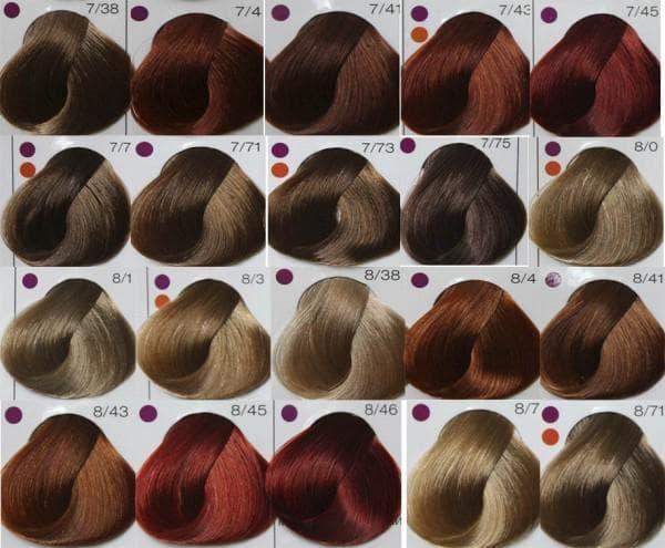 лондаколор краска для волос палитра