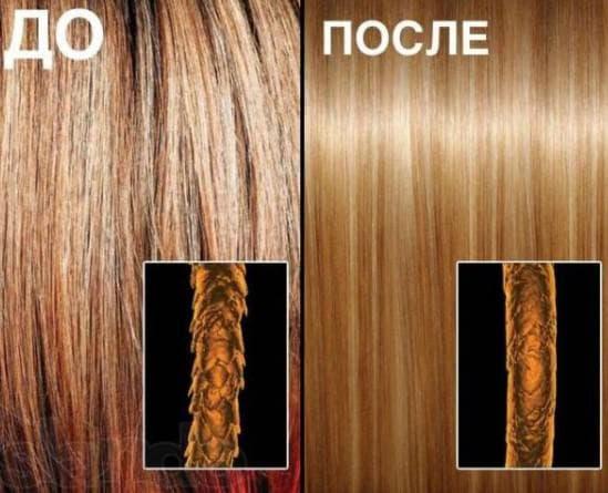 кератин и волосы
