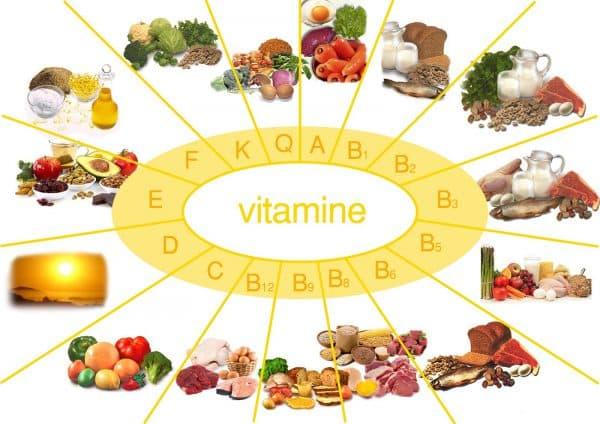 дефицит витаминов А и Е